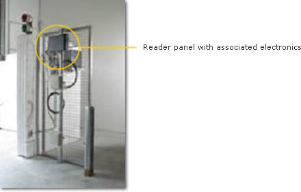 Photo of RFID reader